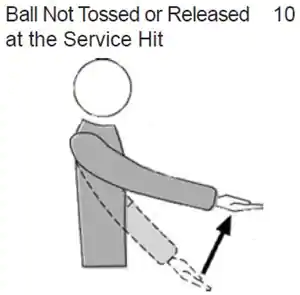 Ball not tossed or released at the service hit