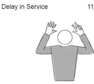 Delay in Service
