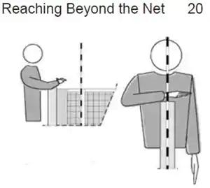 Reaching Beyond the Net