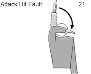 Attack Hit Fault
