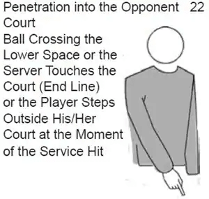 Penetration into the Opponent Court