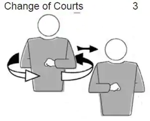Change of Courts