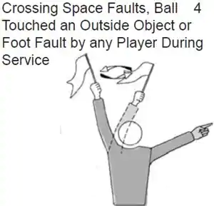 Crossing Space faults